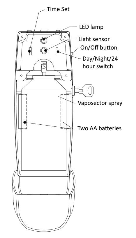 vaposect-dispenser-uitleg-en