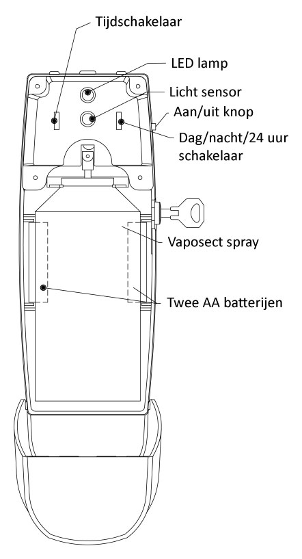 vaposect-dispenser-uitleg